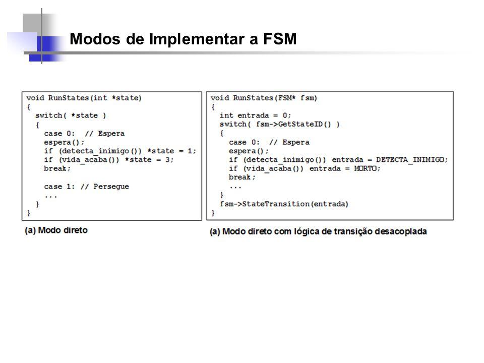 Modos de Implementar a FSM