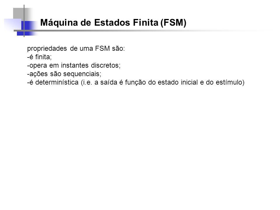 Máquina de Estados Finita (FSM) propriedades de uma FSM são: -é finita; -opera em instantes discretos; -ações são sequenciais; -é determinística (i.e.