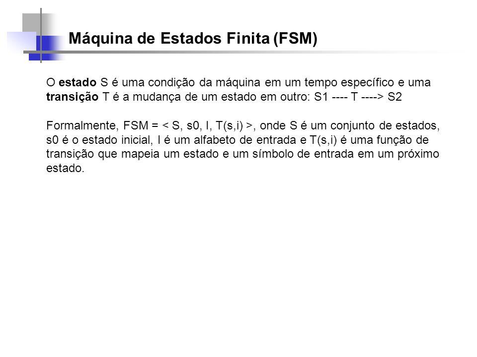 Máquina de Estados Finita (FSM) O estado S é uma condição da máquina em um tempo específico e uma transição T é a mudança de um estado em outro: S1 --