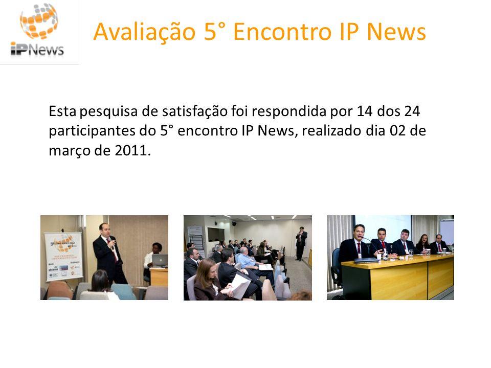 Avaliação 5° Encontro IP News Esta pesquisa de satisfação foi respondida por 14 dos 24 participantes do 5° encontro IP News, realizado dia 02 de março de 2011.