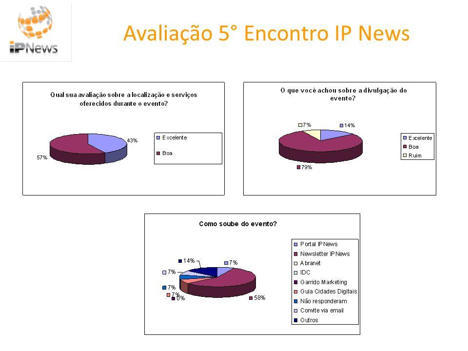 Avaliação 5° Encontro IP News