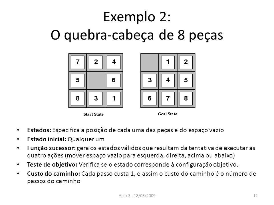 Aula 3 - 18/03/200912 Exemplo 2: O quebra-cabeça de 8 peças Estados: Especifica a posição de cada uma das peças e do espaço vazio Estado inicial: Qual