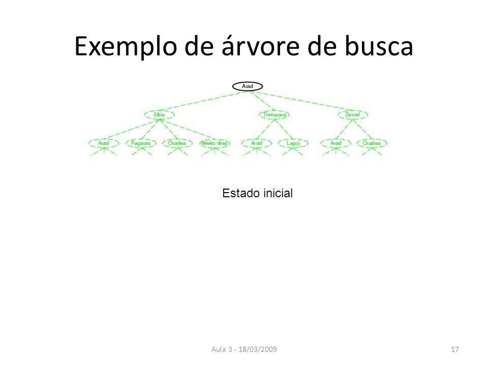 Aula 3 - 18/03/200917 Exemplo de árvore de busca Estado inicial