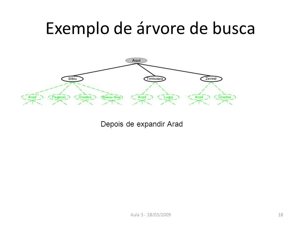 Aula 3 - 18/03/200918 Exemplo de árvore de busca Depois de expandir Arad