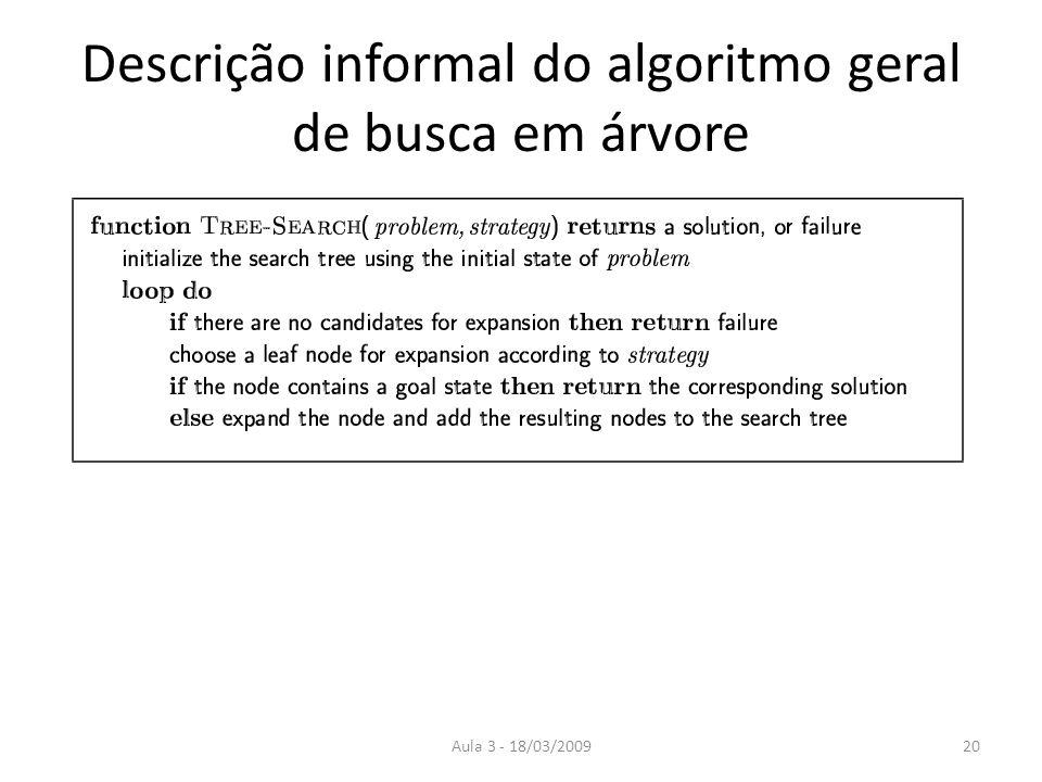 Aula 3 - 18/03/200920 Descrição informal do algoritmo geral de busca em árvore