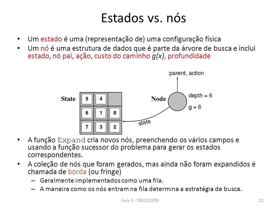 Aula 3 - 18/03/200922 Estados vs. nós Um estado é uma (representação de) uma configuração física Um nó é uma estrutura de dados que é parte da árvore