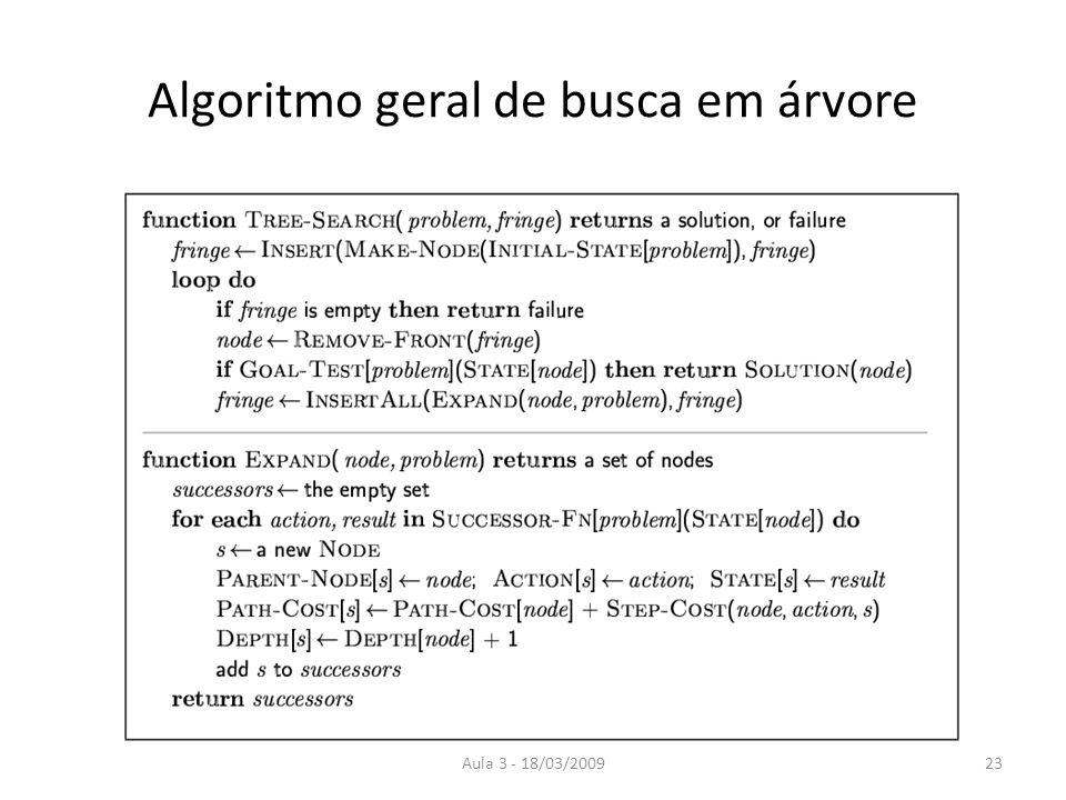 Aula 3 - 18/03/200923 Algoritmo geral de busca em árvore