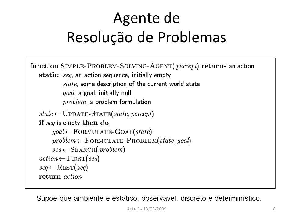 Aula 3 - 18/03/20098 Agente de Resolução de Problemas Supõe que ambiente é estático, observável, discreto e determinístico.