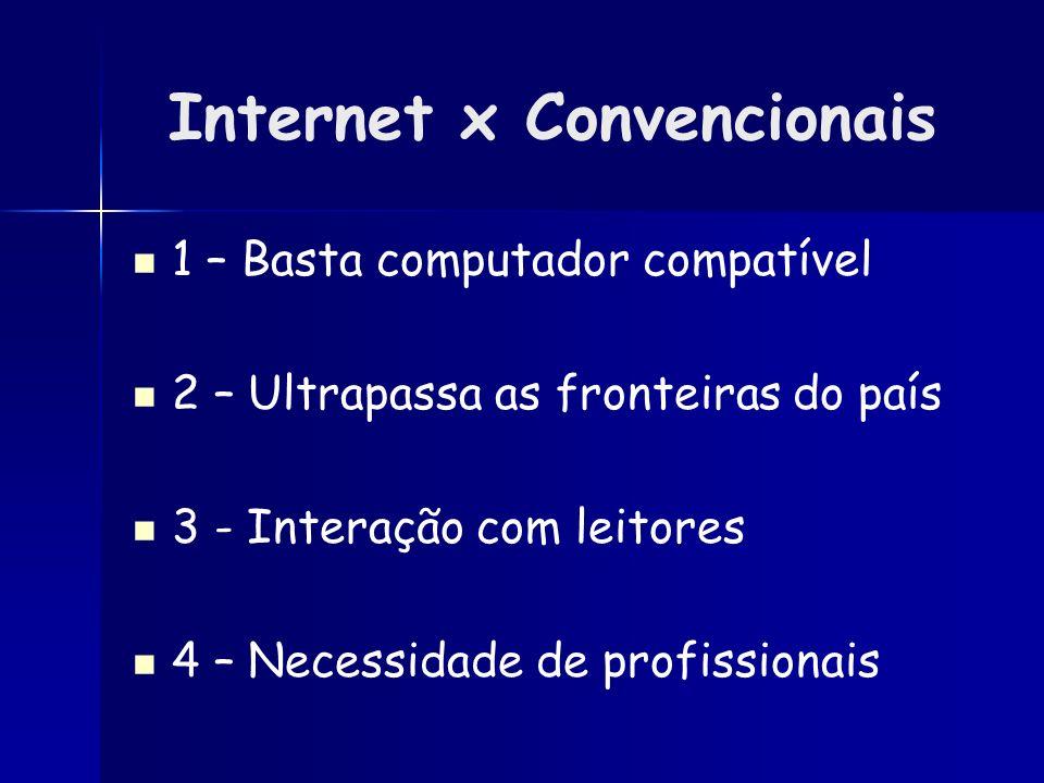 Internet x Convencionais 1 – Basta computador compatível 2 – Ultrapassa as fronteiras do país 3 - Interação com leitores 4 – Necessidade de profission