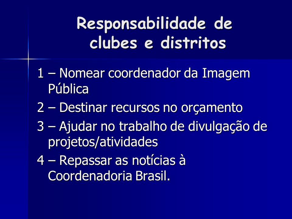 Responsabilidade de clubes e distritos 1 – Nomear coordenador da Imagem Pública 2 – Destinar recursos no orçamento 3 – Ajudar no trabalho de divulgaçã
