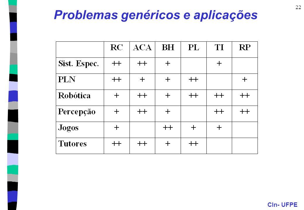 CIn- UFPE 21 Problemas genéricos da IA Representação de conhecimento (RC) Aquisição de conhecimento e Aprendizagem (ACA) Busca heurística e resolução
