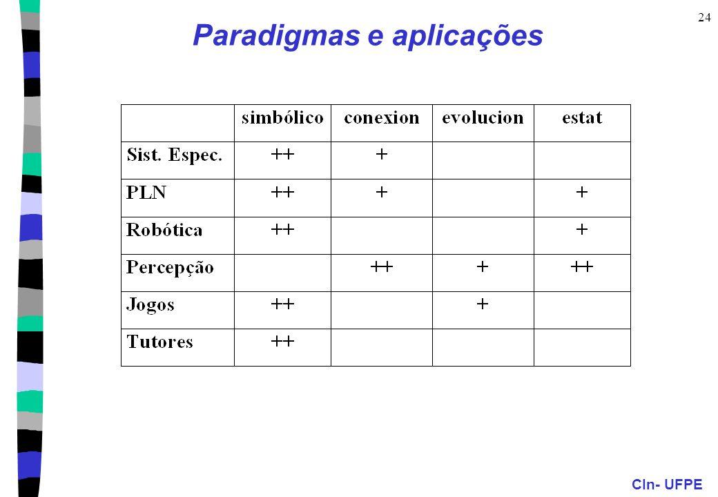 CIn- UFPE 23 Paradigmas e problemas genéricos