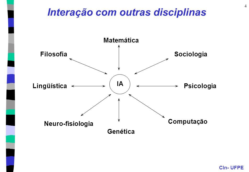 CIn- UFPE 4 Interação com outras disciplinas Matemática Sociologia Psicologia Filosofia Lingüística Computação IA Neuro-fisiologia Genética