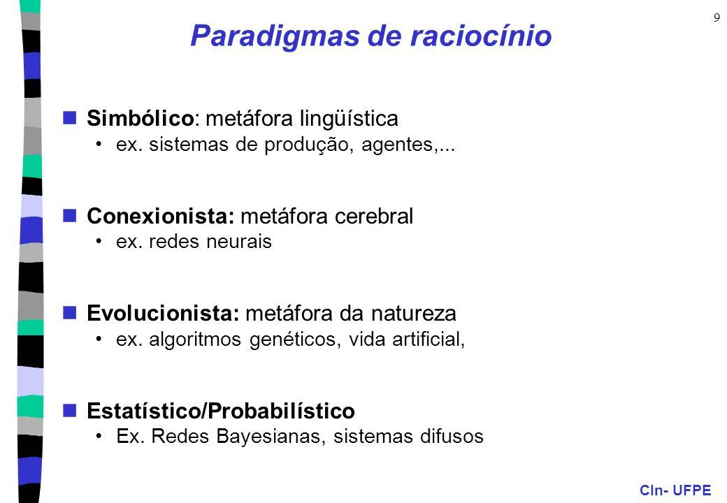 CIn- UFPE 9 Paradigmas de raciocínio Simbólico: metáfora lingüística ex.