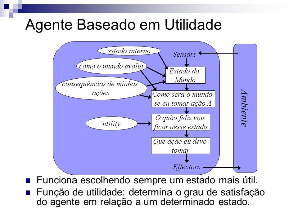 Agente Baseado em Utilidade Funciona escolhendo sempre um estado mais útil. Função de utilidade: determina o grau de satisfação do agente em relação a