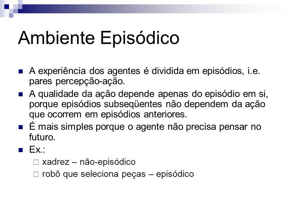 Ambiente Episódico A experiência dos agentes é dividida em episódios, i.e. pares percepção-ação. A qualidade da ação depende apenas do episódio em si,