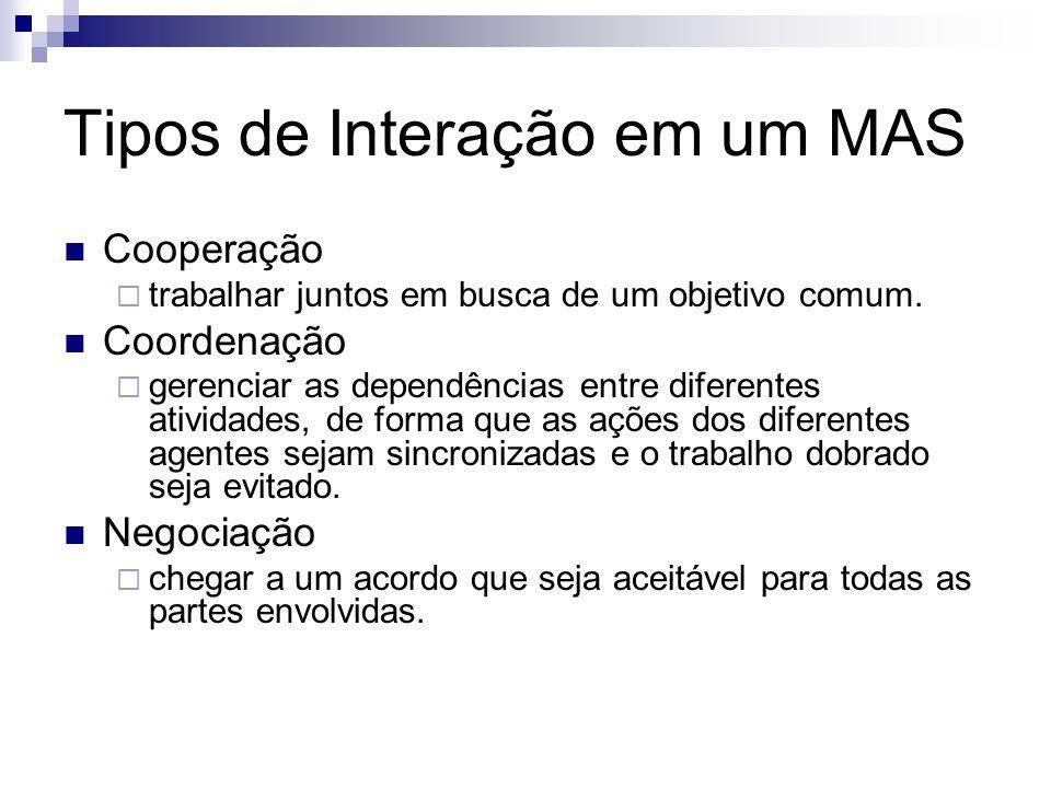 Tipos de Interação em um MAS Cooperação trabalhar juntos em busca de um objetivo comum. Coordenação gerenciar as dependências entre diferentes ativida