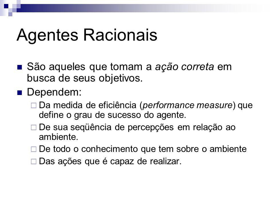 Ambiente Determinístico Próximo estado = estado atual + ações dos agentes.