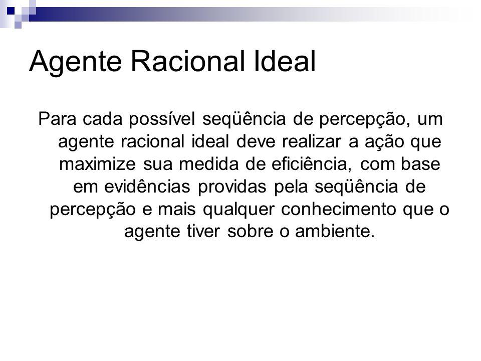 Agente Racional Ideal Para cada possível seqüência de percepção, um agente racional ideal deve realizar a ação que maximize sua medida de eficiência,