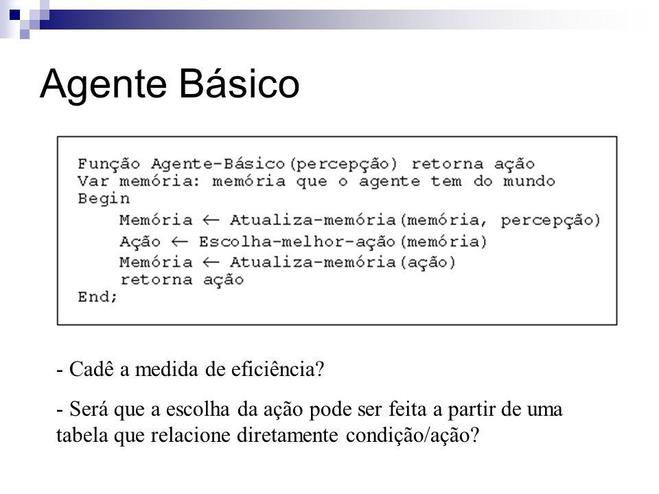Agente Básico - Cadê a medida de eficiência? - Será que a escolha da ação pode ser feita a partir de uma tabela que relacione diretamente condição/açã