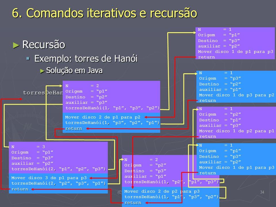 (C) 2008 Gustavo Motta34 6. Comandos iterativos e recursão Recursão Recursão Exemplo: torres de Hanói Exemplo: torres de Hanói Solução em Java Solução