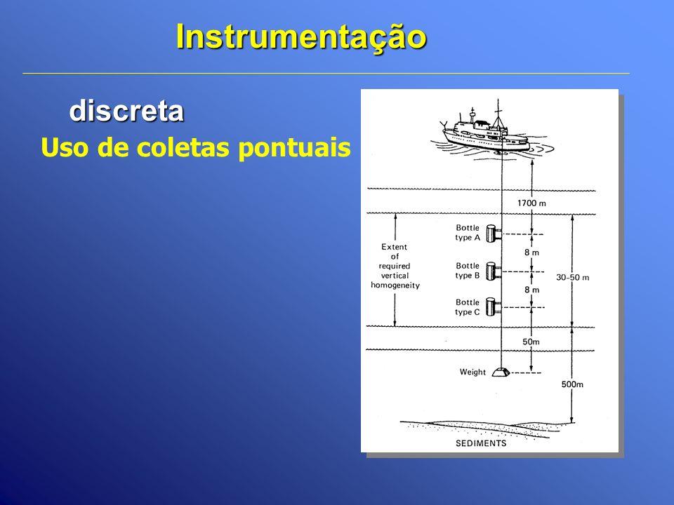 discreta Uso de coletas pontuais Instrumentação