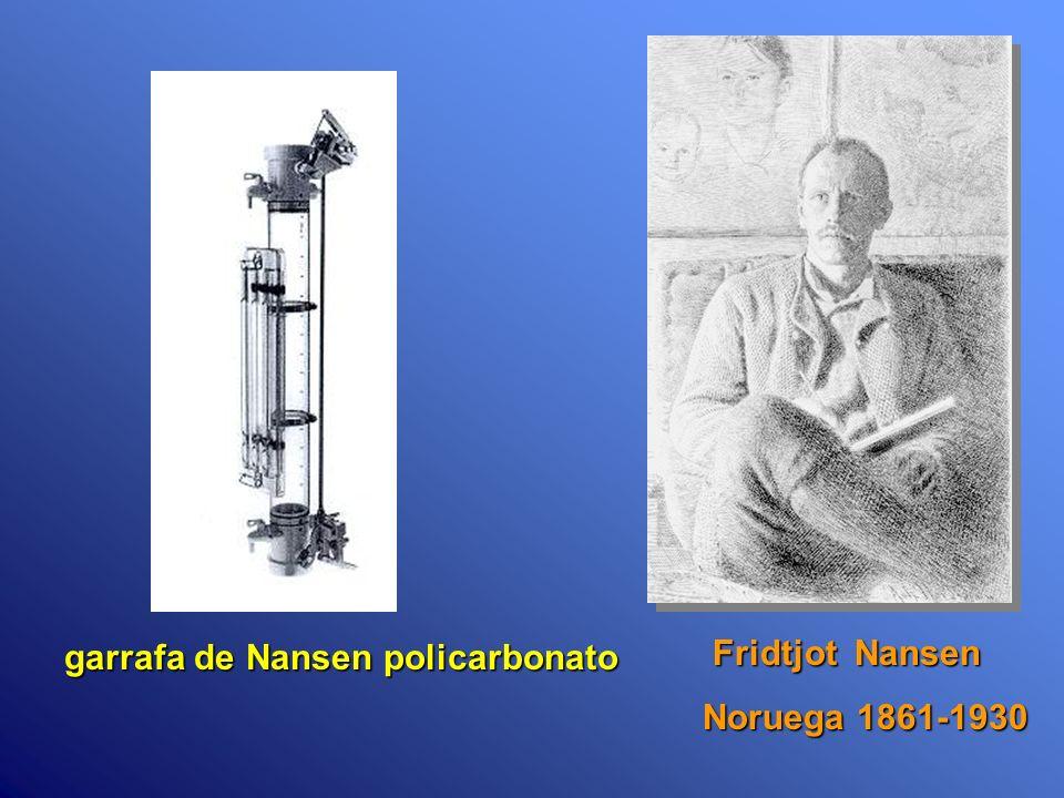 Fridtjot Nansen Fridtjot Nansen Noruega 1861-1930 garrafa de Nansen policarbonato