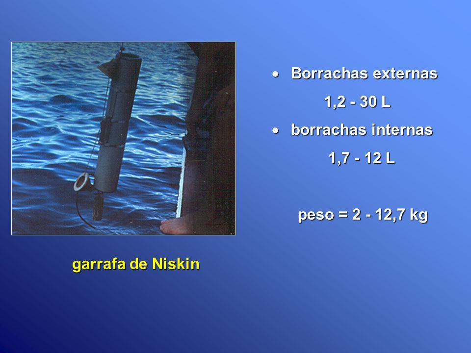 garrafa de Niskin garrafa de Niskin Borrachas externas Borrachas externas 1,2 - 30 L 1,2 - 30 L borrachas internas borrachas internas 1,7 - 12 L 1,7 -