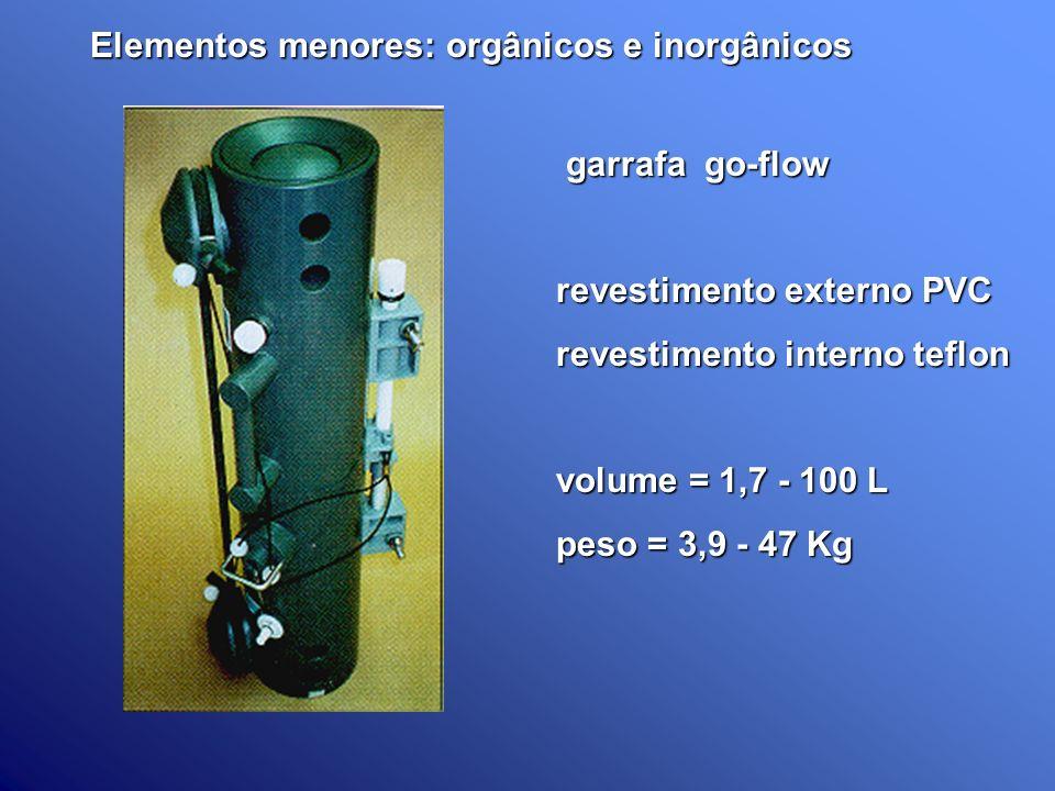 garrafa go-flow garrafa go-flow revestimento externo PVC revestimento interno teflon volume = 1,7 - 100 L peso = 3,9 - 47 Kg Elementos menores: orgâni