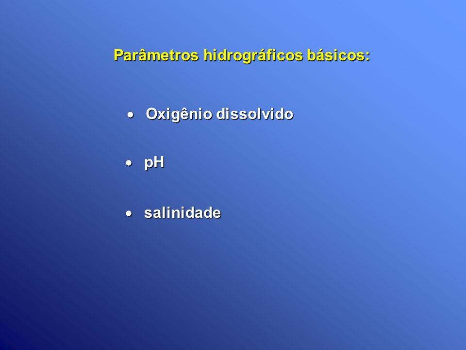 Parâmetros hidrográficos básicos: Oxigênio dissolvido Oxigênio dissolvido pH pH salinidade salinidade