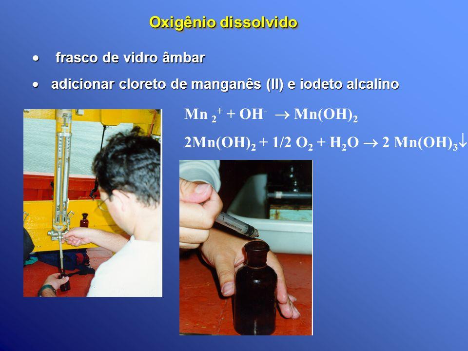 frasco de vidro âmbar frasco de vidro âmbar adicionar cloreto de manganês (II) e iodeto alcalino adicionar cloreto de manganês (II) e iodeto alcalino