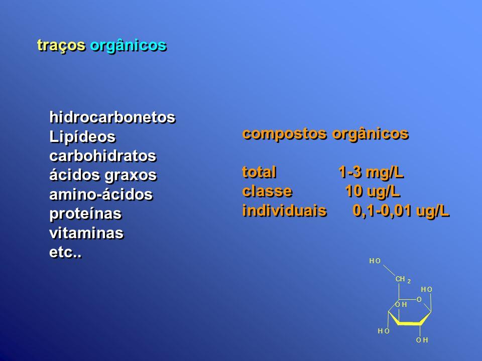 traços orgânicos hidrocarbonetos Lipídeos carbohidratos ácidos graxos amino-ácidos proteínas vitaminas etc.. hidrocarbonetos Lipídeos carbohidratos ác