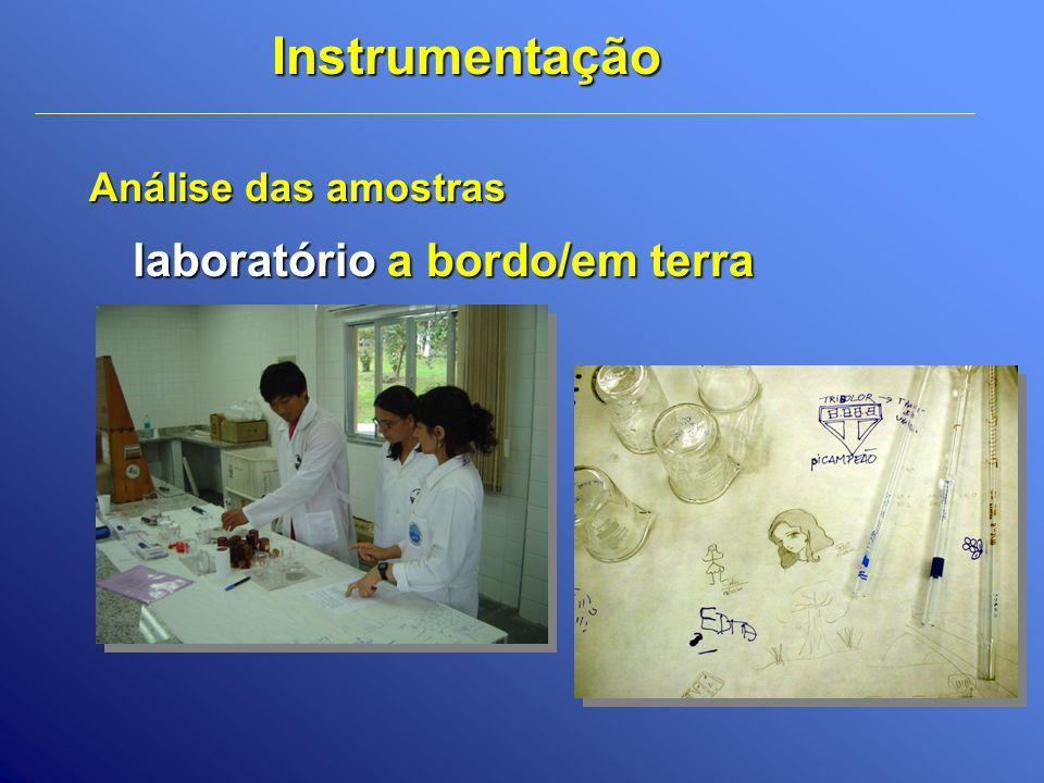 laboratório a bordo/em terra Análise das amostras Instrumentação