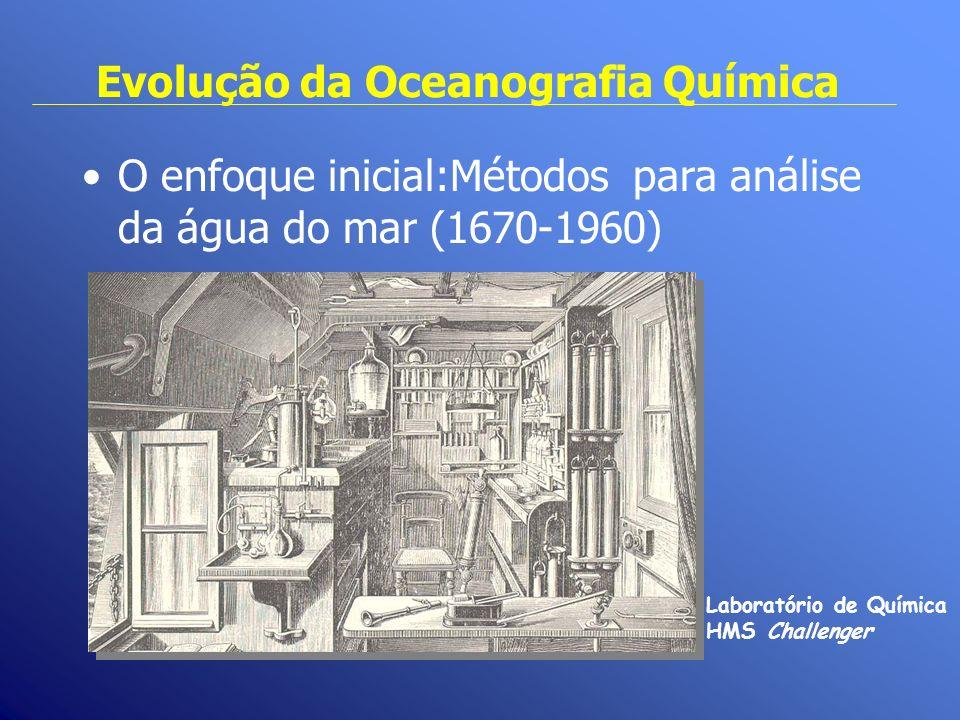 Evolução da Oceanografia Química O enfoque inicial:Métodos para análise da água do mar (1670-1960) Laboratório de Química HMS Challenger