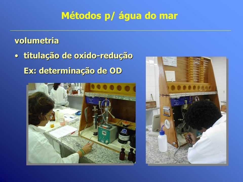 Métodos p/ água do marvolumetria titulação de oxido-reduçãotitulação de oxido-redução Ex: determinação de OD