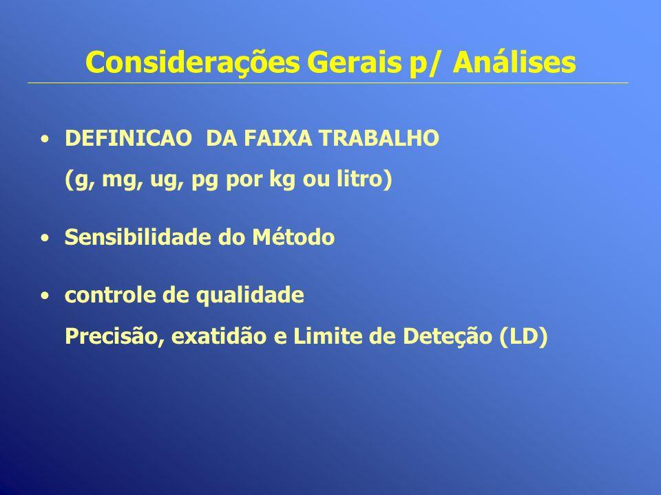 Considerações Gerais p/ Análises DEFINICAO DA FAIXA TRABALHO (g, mg, ug, pg por kg ou litro) Sensibilidade do Método controle de qualidade Precisão, e
