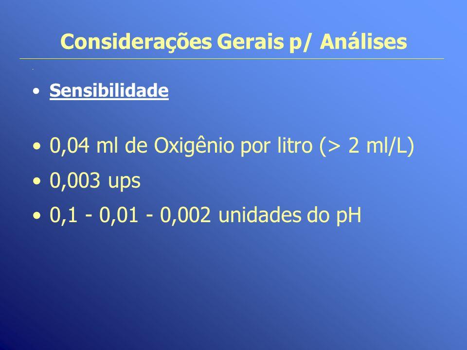 Considerações Gerais p/ Análises. Sensibilidade 0,04 ml de Oxigênio por litro (> 2 ml/L) 0,003 ups 0,1 - 0,01 - 0,002 unidades do pH