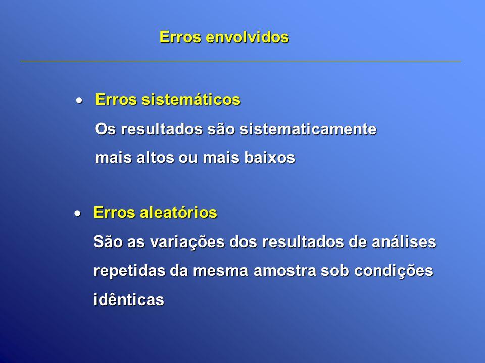 Erros envolvidos Erros sistemáticos Erros sistemáticos Os resultados são sistematicamente mais altos ou mais baixos Erros aleatórios Erros aleatórios