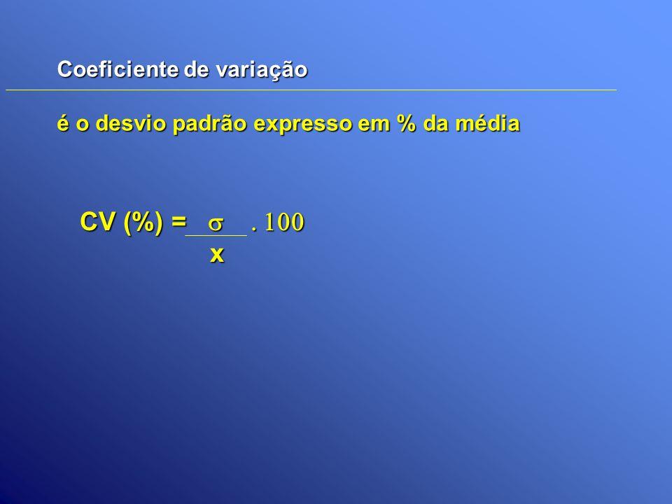 CV (%) = x Coeficiente de variação é o desvio padrão expresso em % da média
