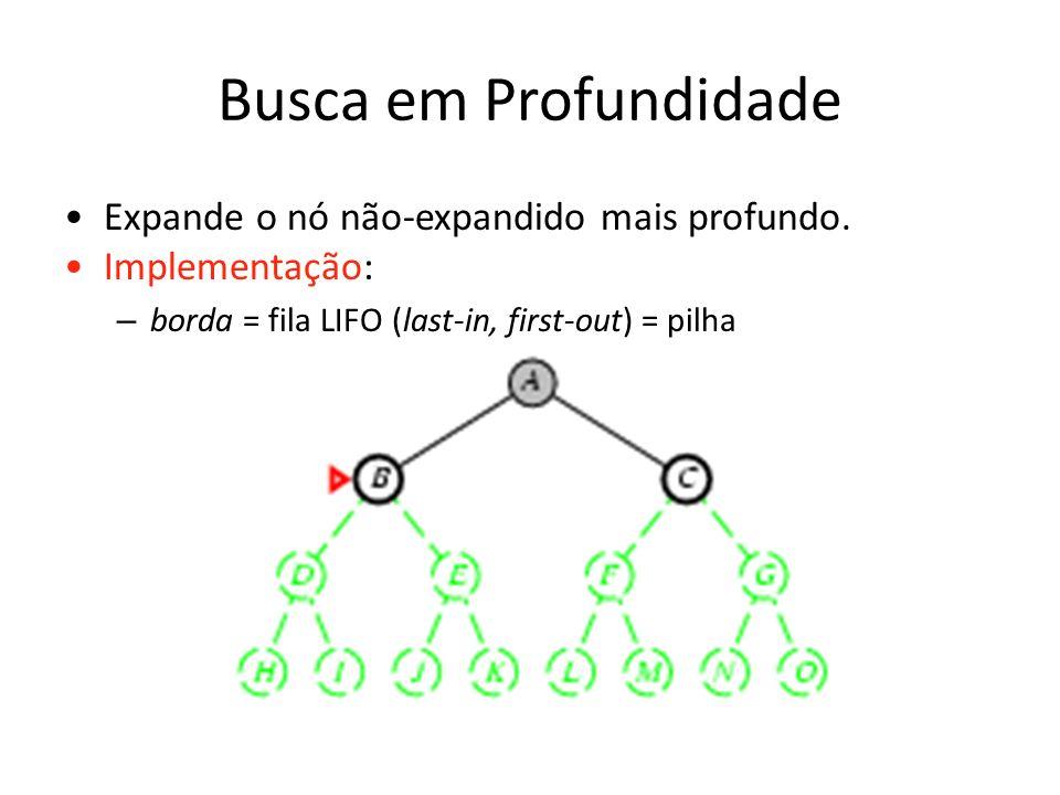 Busca em Profundidade Expande o nó não-expandido mais profundo. Implementação: – borda = fila LIFO (last-in, first-out) = pilha