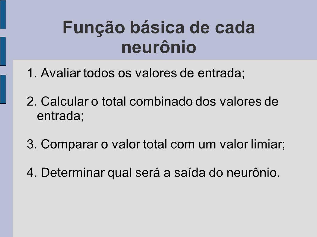 Função básica de cada neurônio 1. Avaliar todos os valores de entrada; 2. Calcular o total combinado dos valores de entrada; 3. Comparar o valor total