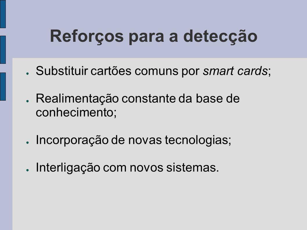 Reforços para a detecção Substituir cartões comuns por smart cards; Realimentação constante da base de conhecimento; Incorporação de novas tecnologias