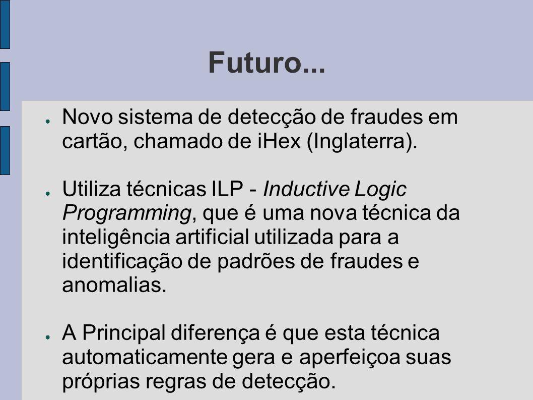 Futuro... Novo sistema de detecção de fraudes em cartão, chamado de iHex (Inglaterra). Utiliza técnicas ILP - Inductive Logic Programming, que é uma n