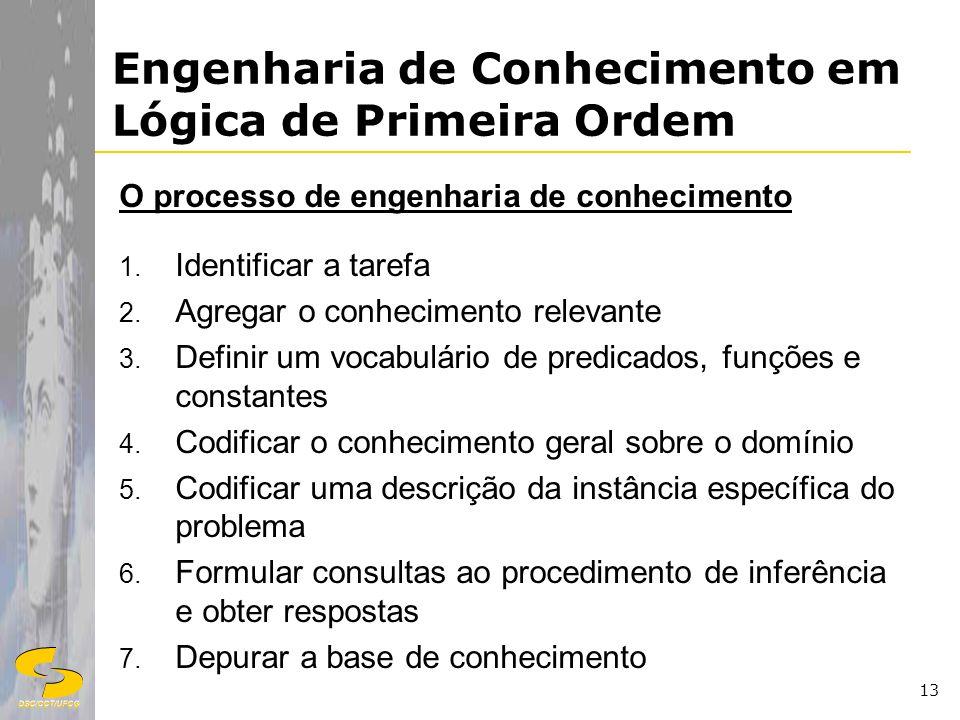DSC/CCT/UFCG 13 Engenharia de Conhecimento em Lógica de Primeira Ordem O processo de engenharia de conhecimento 1. Identificar a tarefa 2. Agregar o c