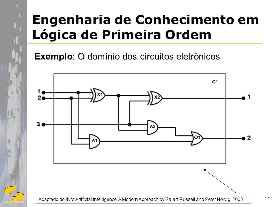 DSC/CCT/UFCG 14 Engenharia de Conhecimento em Lógica de Primeira Ordem Exemplo: O domínio dos circuitos eletrônicos Adaptado do livro Artificial Intel
