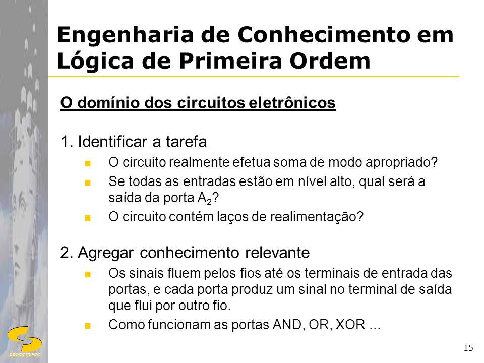 DSC/CCT/UFCG 15 Engenharia de Conhecimento em Lógica de Primeira Ordem O domínio dos circuitos eletrônicos 1. Identificar a tarefa O circuito realment