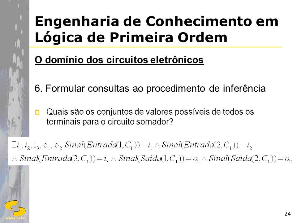 DSC/CCT/UFCG 24 Engenharia de Conhecimento em Lógica de Primeira Ordem O domínio dos circuitos eletrônicos 6. Formular consultas ao procedimento de in