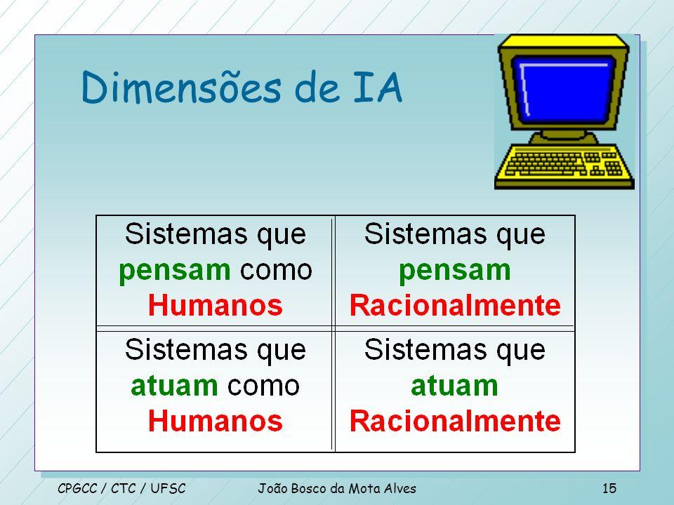 CPGCC / CTC / UFSCJoão Bosco da Mota Alves14 Dimensões de IA