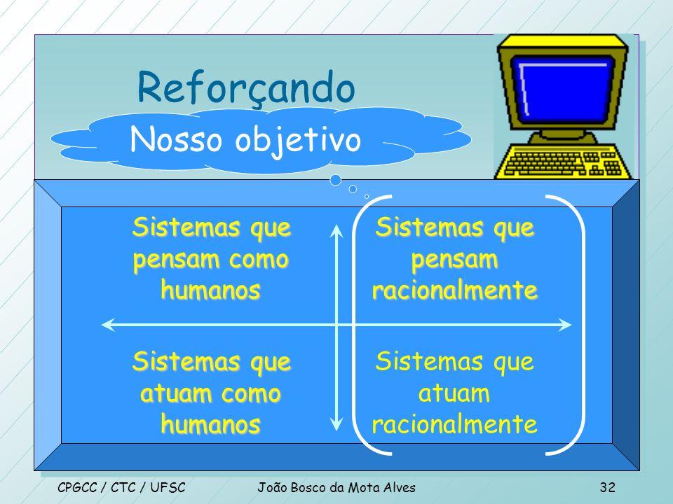 CPGCC / CTC / UFSCJoão Bosco da Mota Alves31 Atuam racionalmente n Leis do pensamento: ênfase é a inferência correta n Inferência em agentes racionais