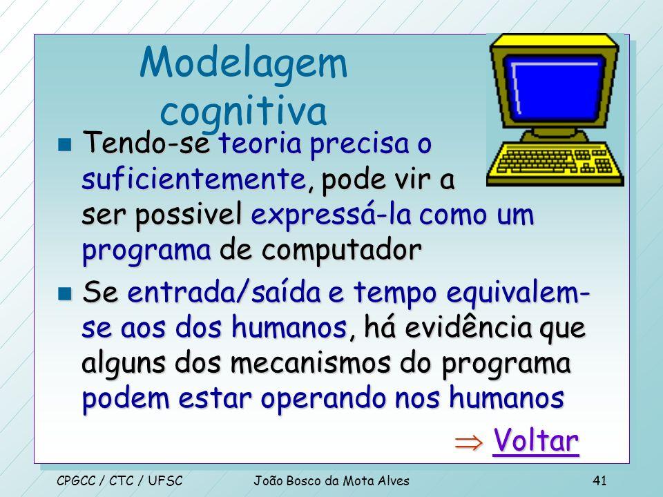 CPGCC / CTC / UFSCJoão Bosco da Mota Alves40 Teste total de Turing n Computador com as seguintes capacidades: –processamento de linguagem natural –rep